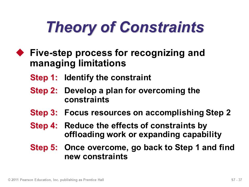 S7 - 37© 2011 Pearson Education, Inc. publishing as Prentice Hall Theory of Constraints Five-step process for recognizing and managing limitations Ste