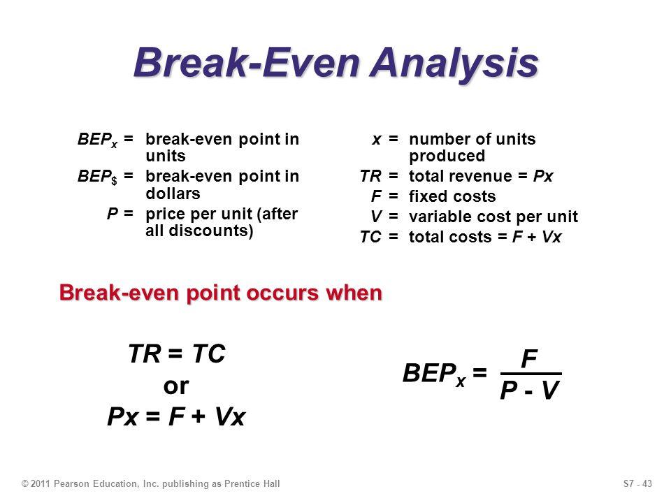 S7 - 43© 2011 Pearson Education, Inc. publishing as Prentice Hall Break-Even Analysis BEP x =break-even point in units BEP $ =break-even point in doll