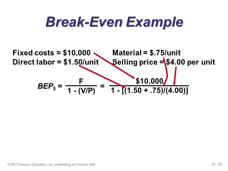 S7 - 45© 2011 Pearson Education, Inc. publishing as Prentice Hall Break-Even Example Fixed costs = $10,000 Material = $.75/unit Direct labor = $1.50/u