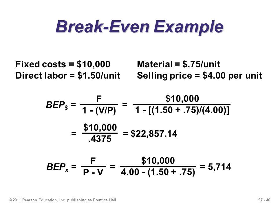 S7 - 46© 2011 Pearson Education, Inc. publishing as Prentice Hall Break-Even Example Fixed costs = $10,000 Material = $.75/unit Direct labor = $1.50/u