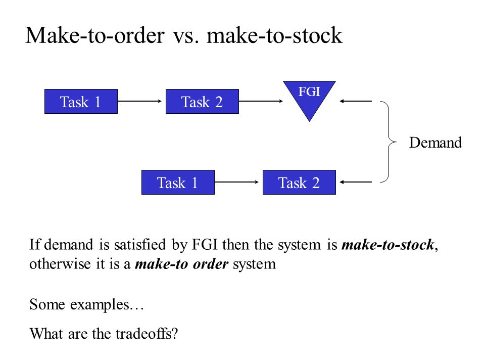 Make-to-order vs. make-to-stock Task 1Task 2 FGI Task 1Task 2 Demand If demand is satisfied by FGI then the system is make-to-stock, otherwise it is a
