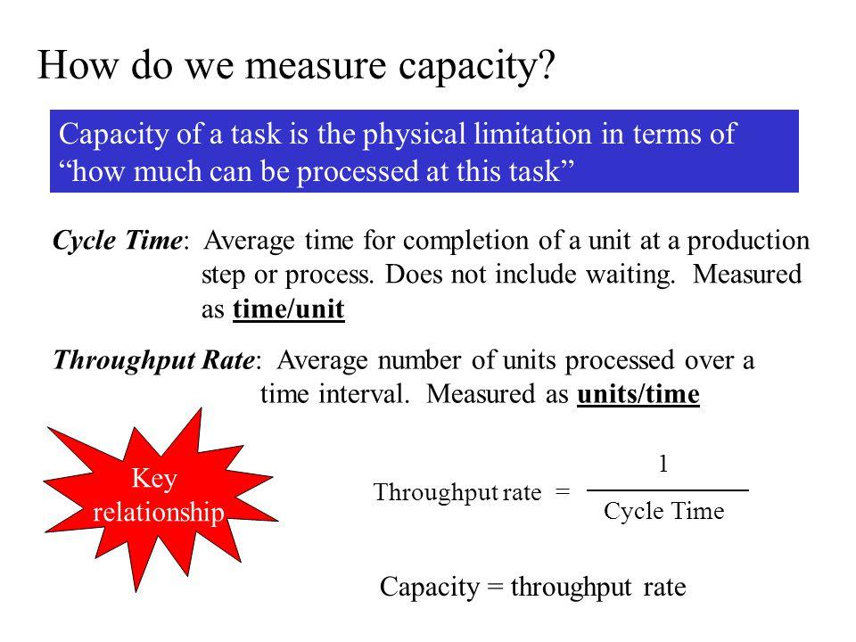 How do we measure capacity.