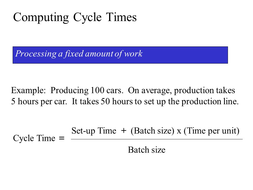 Computing Cycle Times Processing a fixed amount of work Cycle Time = Set-up Time + (Batch size) x (Time per unit) Batch size Example: Producing 100 cars.