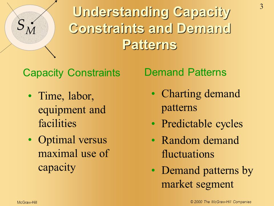 McGraw-Hill © 2000 The McGraw-Hill Companies 3 S M Understanding Capacity Constraints and Demand Patterns Understanding Capacity Constraints and Demand Patterns Time, labor, equipment and facilities Optimal versus maximal use of capacity Charting demand patterns Predictable cycles Random demand fluctuations Demand patterns by market segment Capacity Constraints Demand Patterns