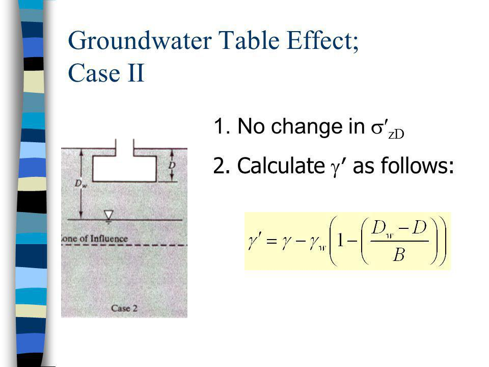 Groundwater Table Effect; Case II 1.No change in zD 2.Calculate as follows: