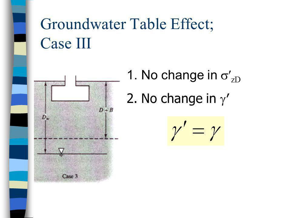 Groundwater Table Effect; Case III 1.No change in zD 2.No change in