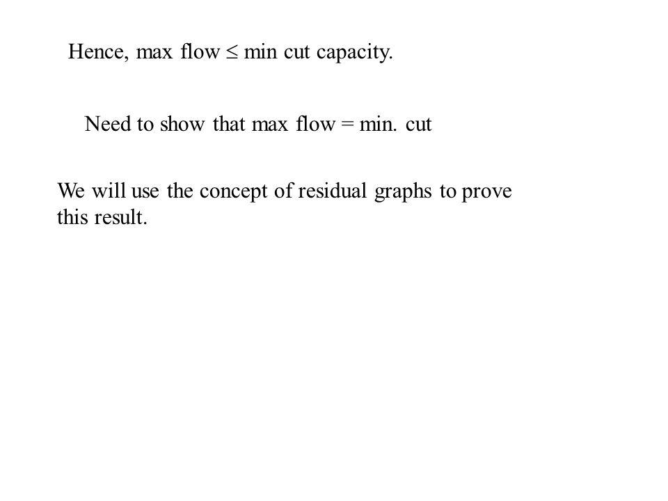 Hence, max flow min cut capacity. Need to show that max flow = min.