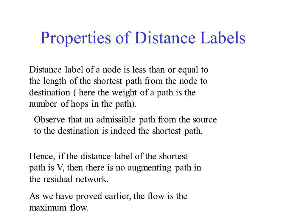 Properties of Distance Labels Distance label of a node is less than or equal to the length of the shortest path from the node to destination ( here the weight of a path is the number of hops in the path).