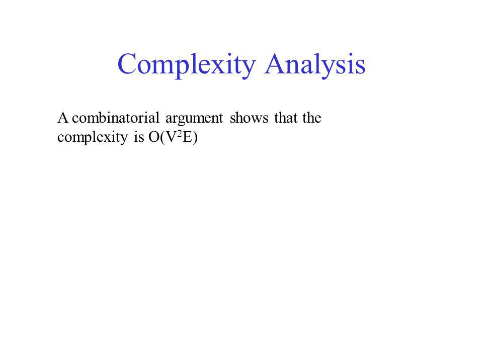 Complexity Analysis A combinatorial argument shows that the complexity is O(V 2 E)
