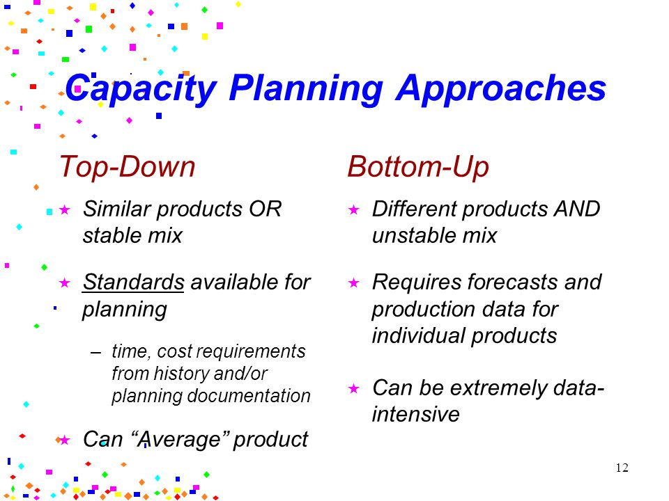 11 Capacity Production Planning Annual demand by item and by region Clutch Covers in US Monthly demand for 15 months by product type Ducati Parts Monthly demand for 5 months by Item Clutch Covers Forecasts needed Sum up all items & allocates production among plants Determines seasonal plan by product type Determines monthly item production schedules Decision ProcessDecision Level Corporate Plant manager Aggregate Planner Shop superintendent