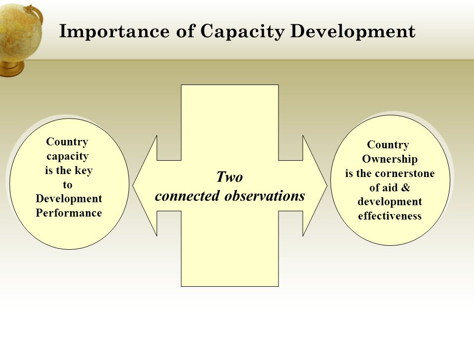 Importance of Capacity Development Two connected observations Country capacity is the key to Development Performance Country capacity is the key to De