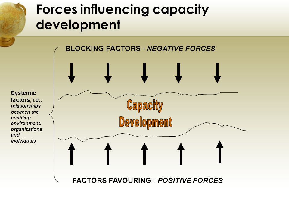 Forces influencing capacity development FACTORS FAVOURING - POSITIVE FORCES BLOCKING FACTORS - NEGATIVE FORCES Systemic factors, i.e., relationships between the enabling environment, organizations and individuals