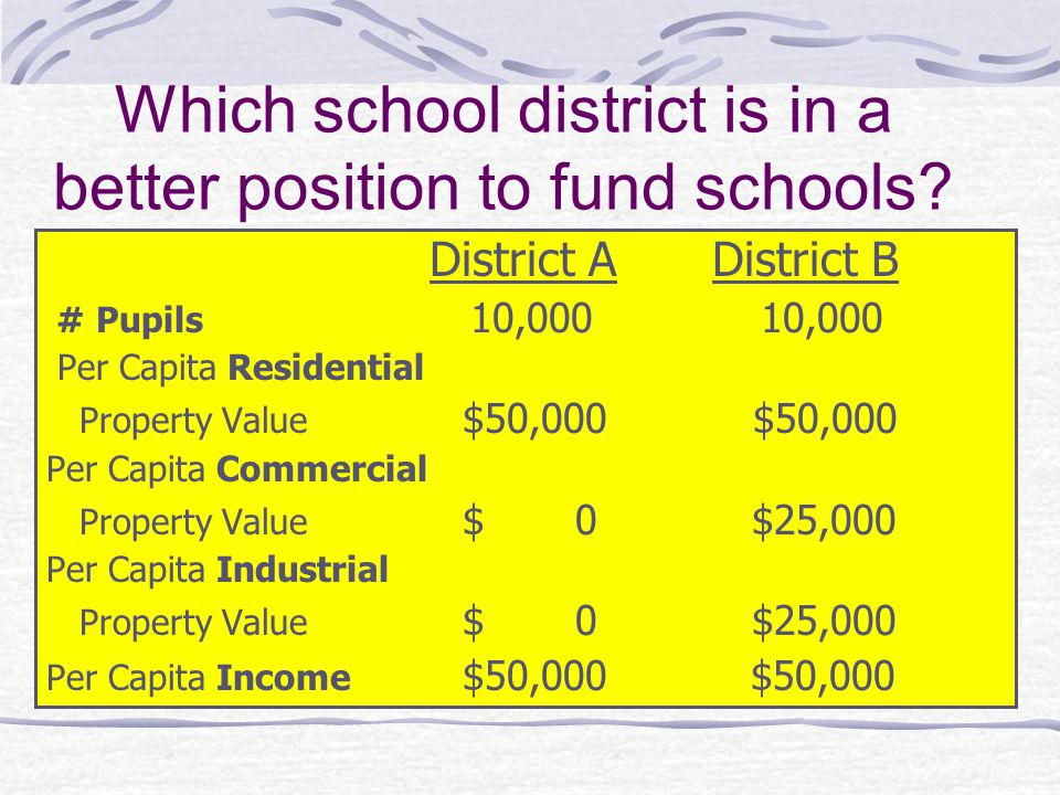Which school district is in a better position to fund schools.
