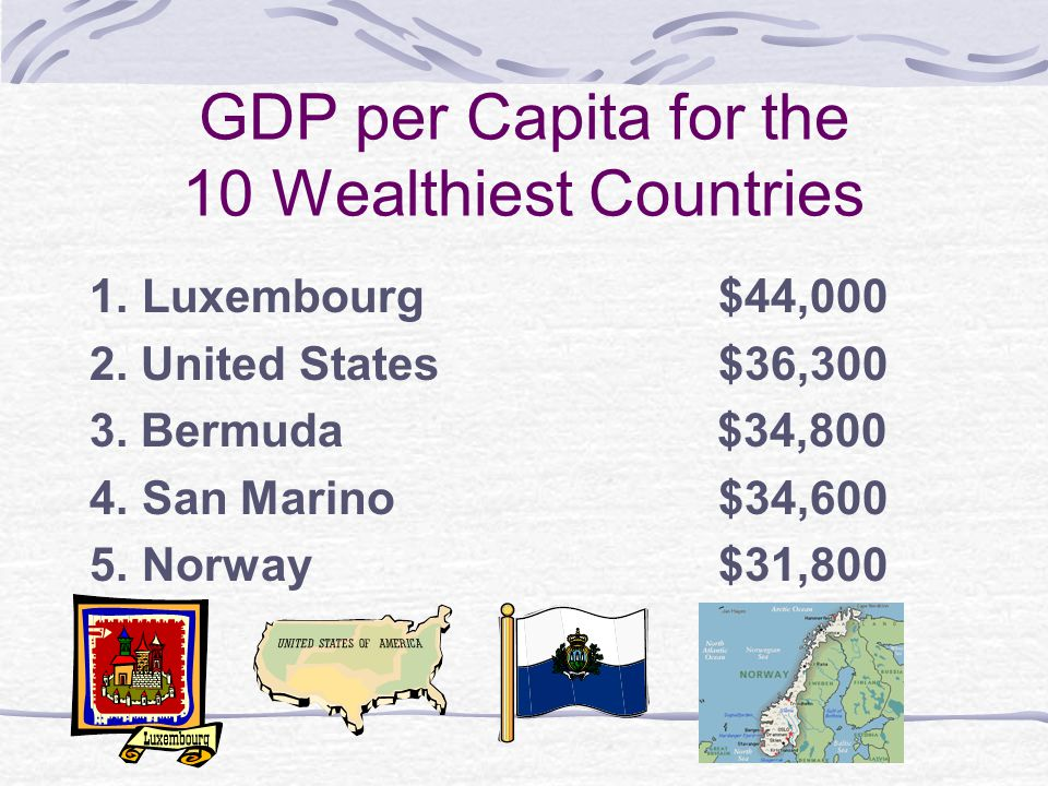 GDP per Capita for the 10 Wealthiest Countries 1. Luxembourg$44,000 2.