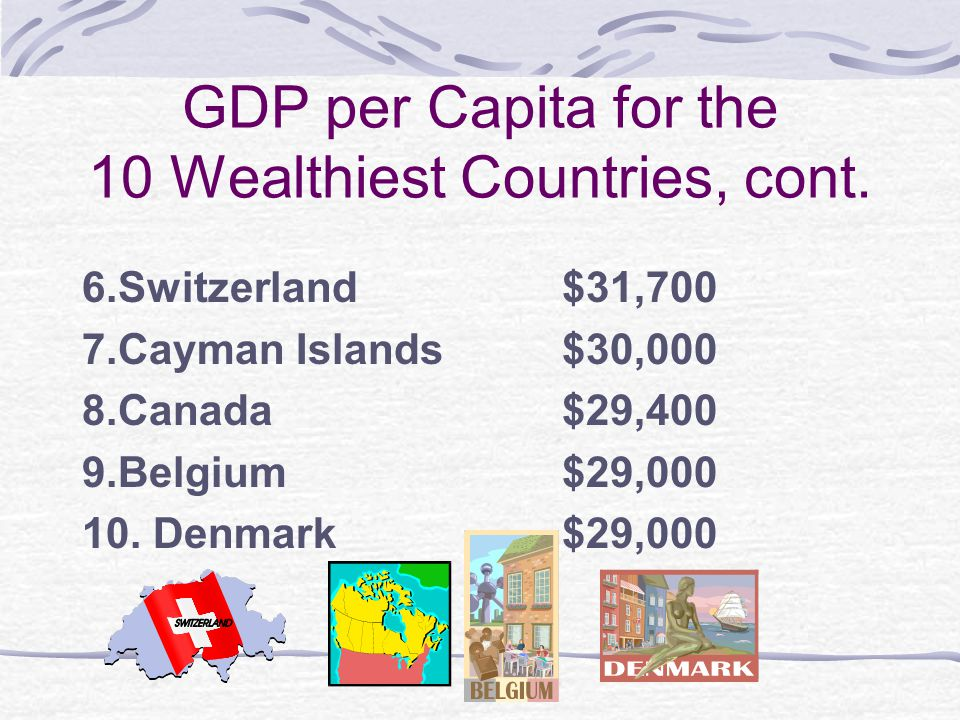 GDP per Capita for the 10 Wealthiest Countries, cont.