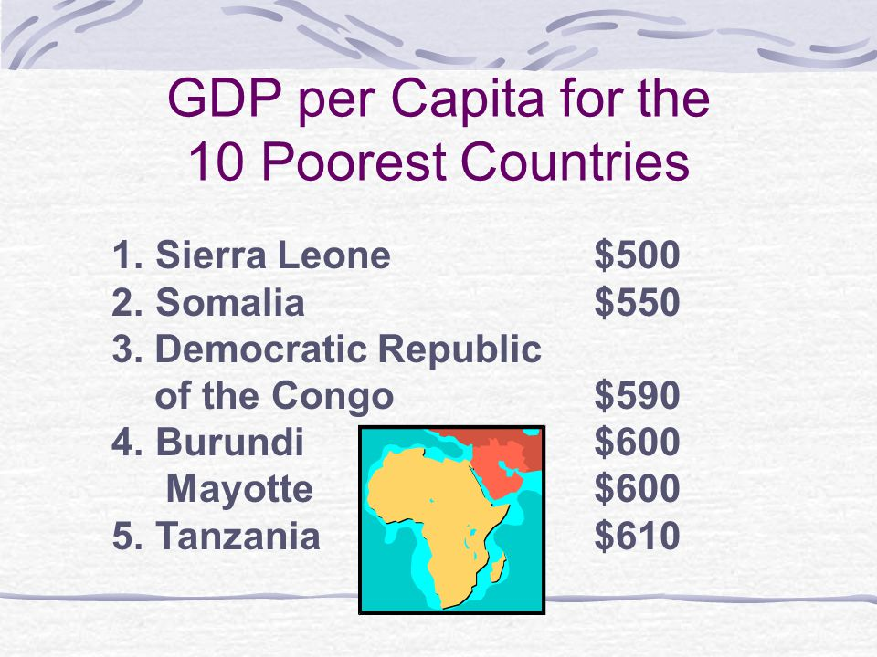 GDP per Capita for the 10 Poorest Countries 1.Sierra Leone$500 2.Somalia$550 3.