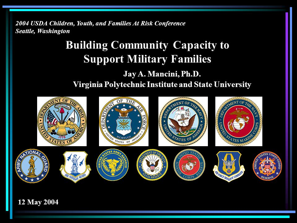 Purpose of the Research Presentation Discussion of issues facing military families and communities Presentation of a community capacity model Implications for program development, implementation, and evaluation Building Community Capacity in Action John Ghees Operation Brave Kids (http://www.operationbravekids.org)http://www.operationbravekids.org Washington Post article by Thomas E.