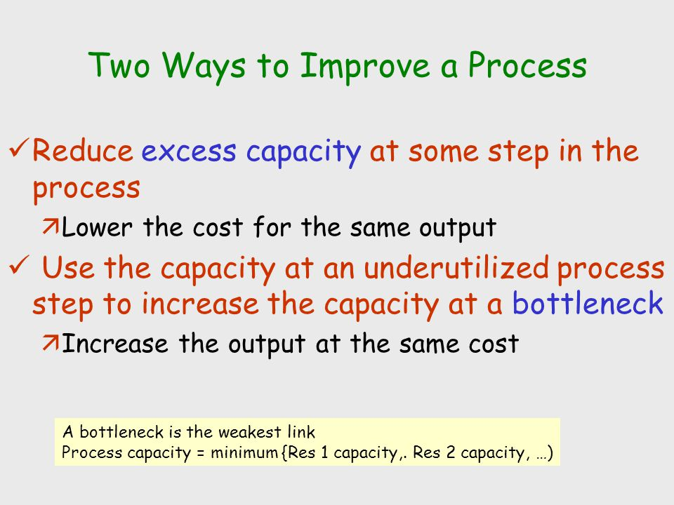 Capacity Utilization Capacity used ä rate of output actually achieved Best operating level ä capacity for which the process was designed Capacity utilization rate = Capacity used / Best operating level Underutilization Best Operating Level Avg unit cost of output Volume Overutilization