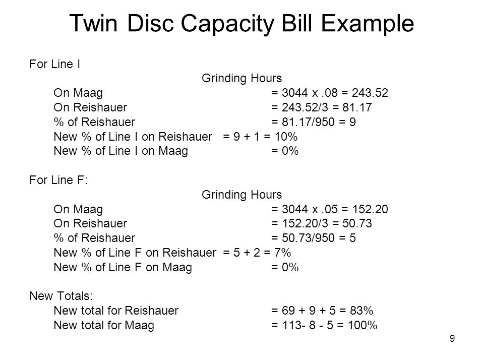 9 Twin Disc Capacity Bill Example For Line I Grinding Hours On Maag= 3044 x.08 = 243.52 On Reishauer= 243.52/3 = 81.17 % of Reishauer= 81.17/950 = 9 New % of Line I on Reishauer= 9 + 1 = 10% New % of Line I on Maag= 0% For Line F: Grinding Hours On Maag= 3044 x.05 = 152.20 On Reishauer= 152.20/3 = 50.73 % of Reishauer= 50.73/950 = 5 New % of Line F on Reishauer= 5 + 2 = 7% New % of Line F on Maag= 0% New Totals: New total for Reishauer= 69 + 9 + 5 = 83% New total for Maag= 113- 8 - 5 = 100%