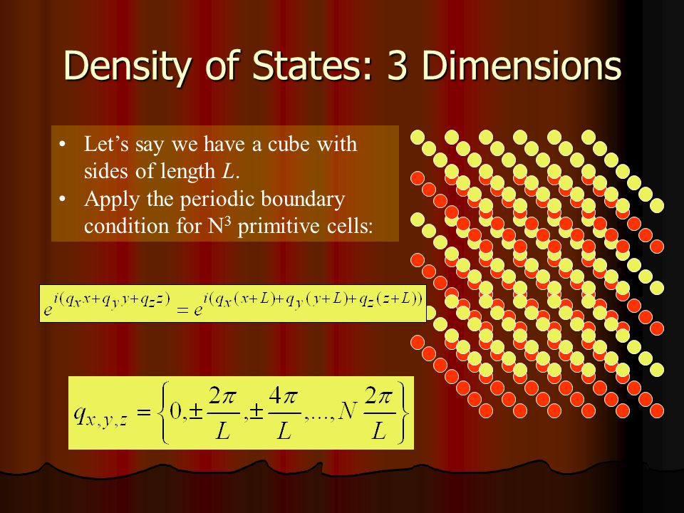 Density of States: 3 Dimensions Lets say we have a cube with sides of length L. Apply the periodic boundary condition for N 3 primitive cells: