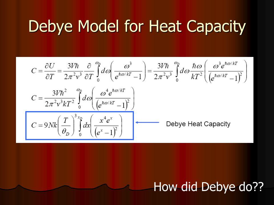 Debye Model for Heat Capacity How did Debye do??