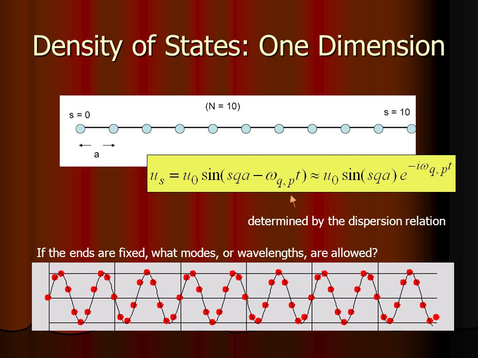 Density of States: One Dimension determined by the dispersion relation If the ends are fixed, what modes, or wavelengths, are allowed?