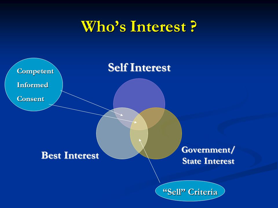 Whos Interest Sell Criteria CompetentInformedConsent