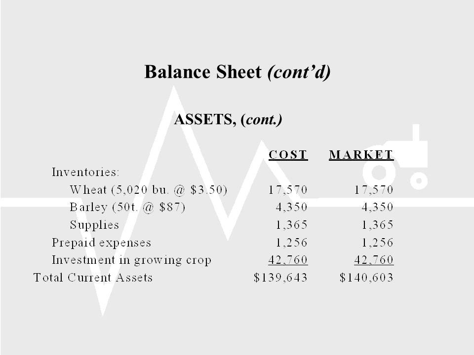 Balance Sheet (contd) ASSETS, (cont.)