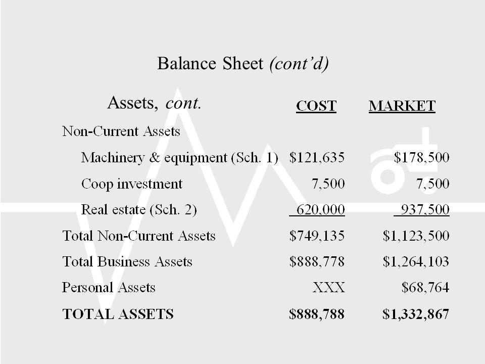 Balance Sheet (contd) Assets, cont.