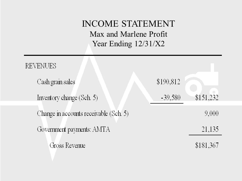 INCOME STATEMENT Max and Marlene Profit Year Ending 12/31/X2
