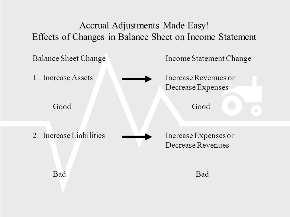 Accrual Adjustments Made Easy.