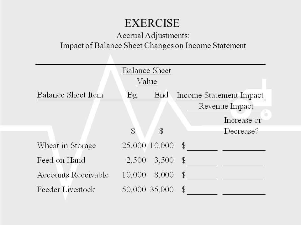 EXERCISE Accrual Adjustments: Impact of Balance Sheet Changes on Income Statement