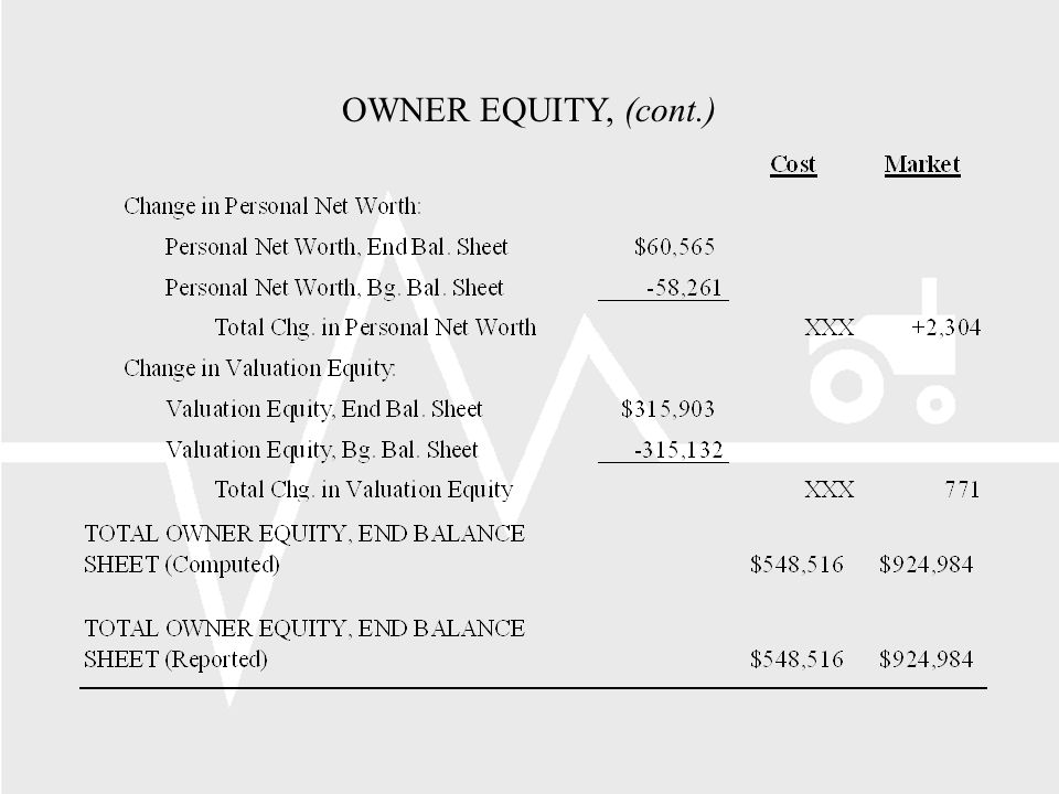 OWNER EQUITY, (cont.)