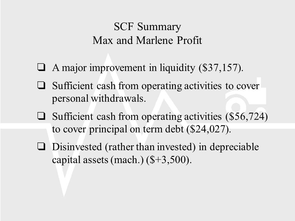 SCF Summary Max and Marlene Profit A major improvement in liquidity ($37,157).