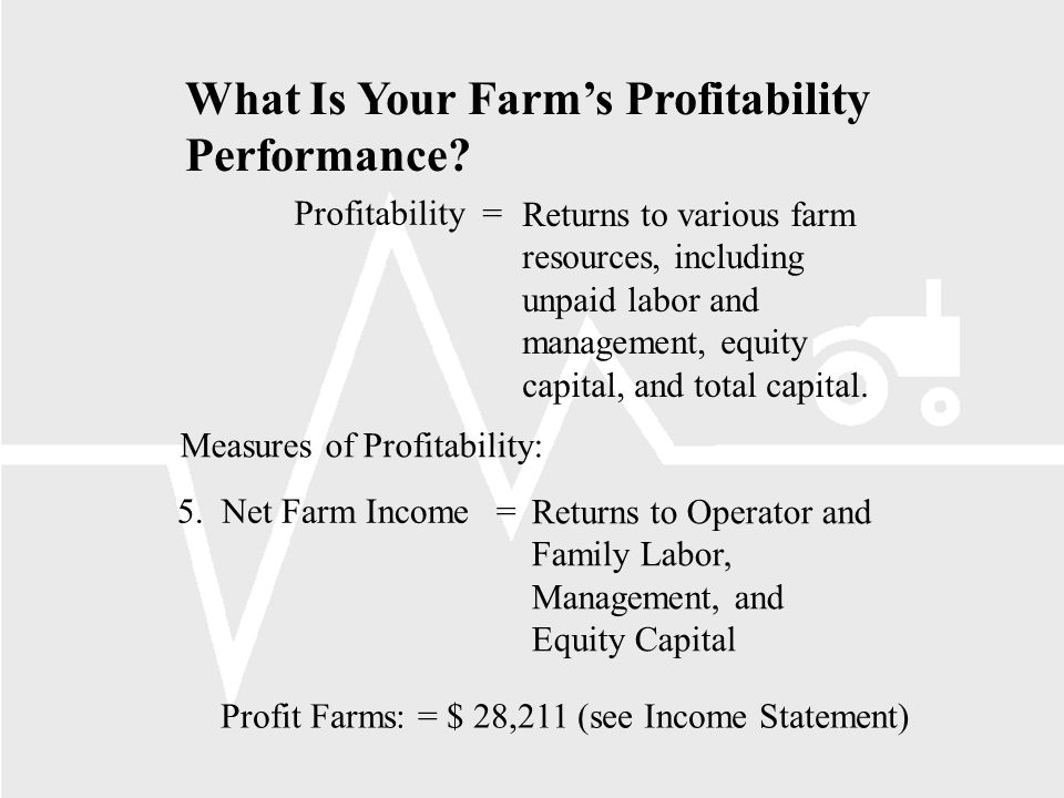 What Is Your Farms Profitability Performance.