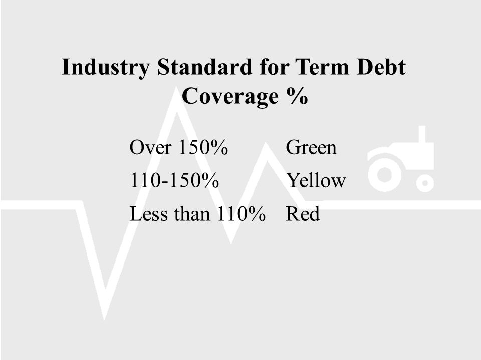 Industry Standard for Term Debt Coverage % Over 150%Green 110-150%Yellow Less than 110%Red