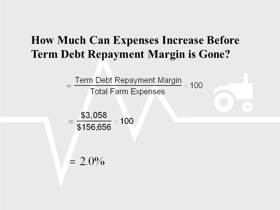 How Much Can Expenses Increase Before Term Debt Repayment Margin is Gone?