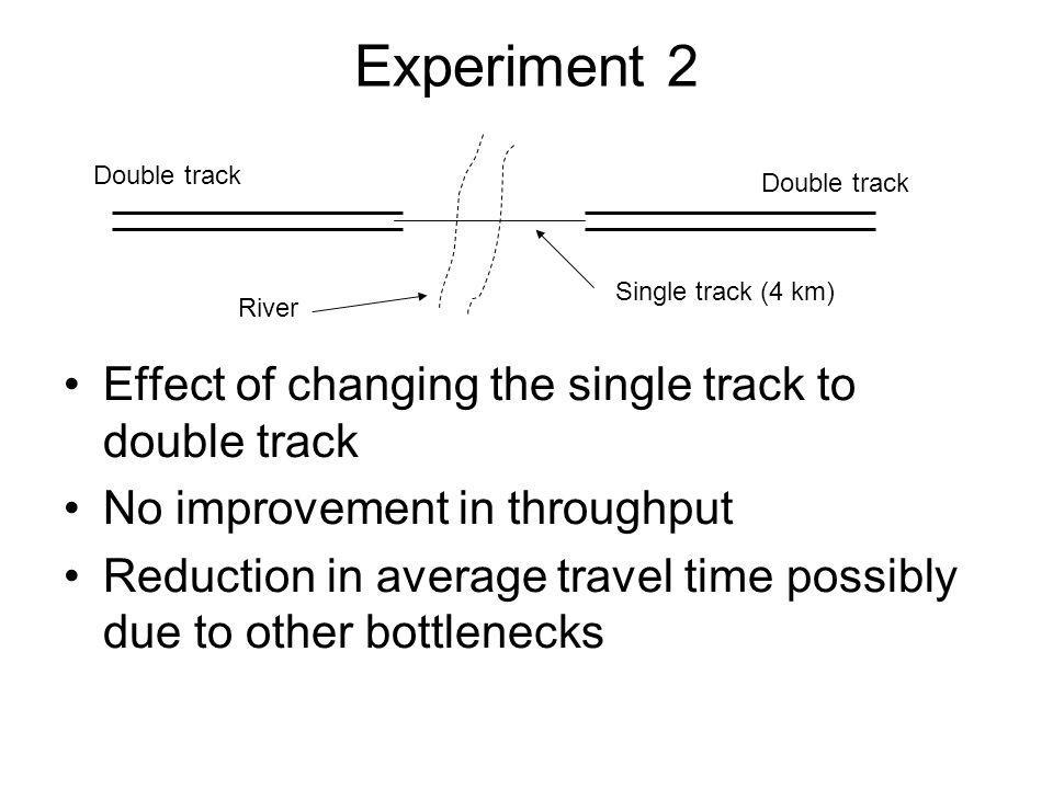 Experiment 2 Effect of changing the single track to double track No improvement in throughput Reduction in average travel time possibly due to other bottlenecks Double track Single track (4 km) River