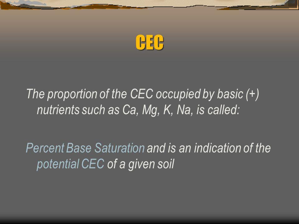 CEC How fertile can a soil be.