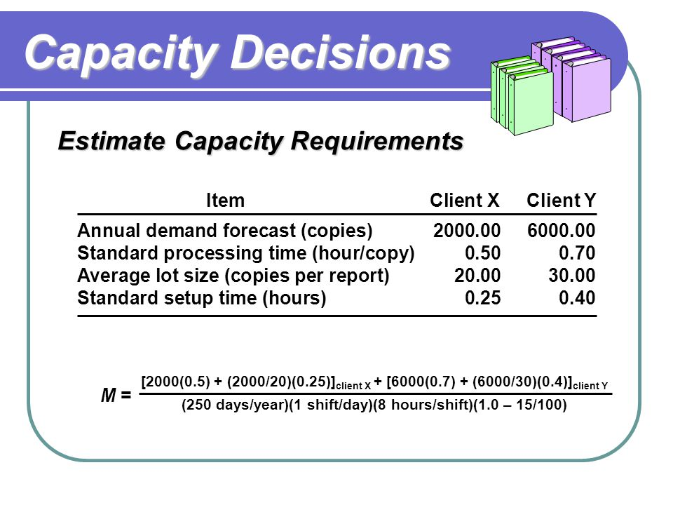 Capacity Decisions Estimate Capacity Requirements ItemClient XClient Y Annual demand forecast (copies)2000.006000.00 Standard processing time (hour/co