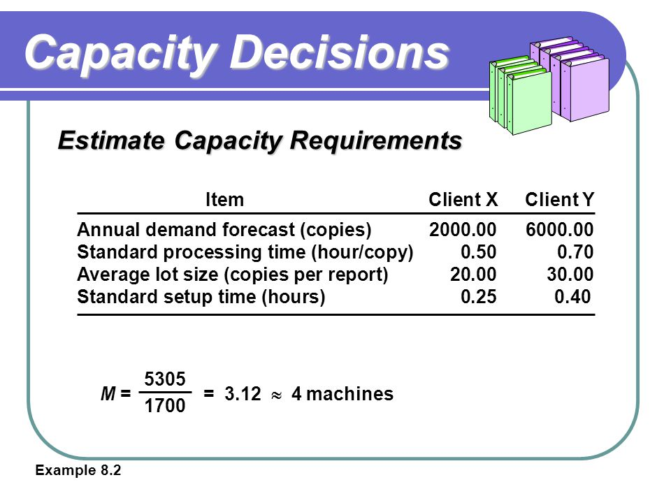 Capacity Decisions Estimate Capacity Requirements ItemClient XClient Y Annual demand forecast (copies) 2000.006000.00 Standard processing time (hour/c