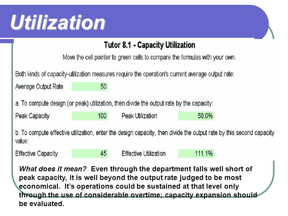 Types of Capacity Peak capacity Calling for extraordinary effort under ideal conditions that are not sustainable Allows for downtime for maintenance a