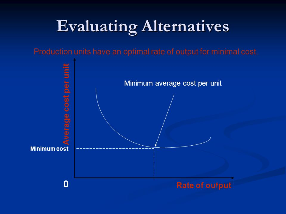 Evaluating Alternatives Production units have an optimal rate of output for minimal cost.