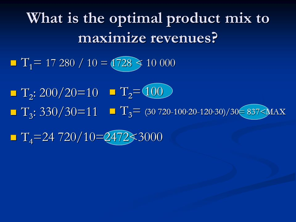 What is the optimal product mix to maximize revenues.