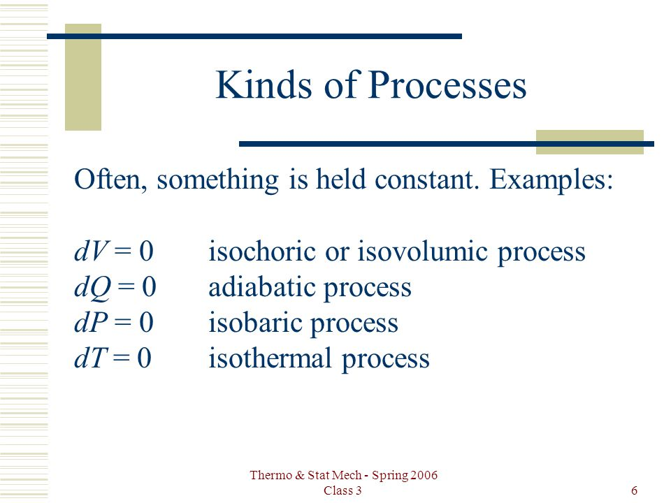 Thermo & Stat Mech - Spring 2006 Class 36 Kinds of Processes Often, something is held constant.