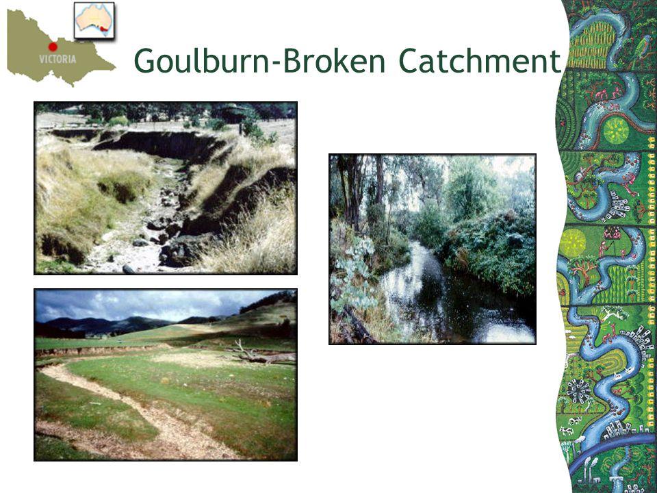 Goulburn-Broken Catchment