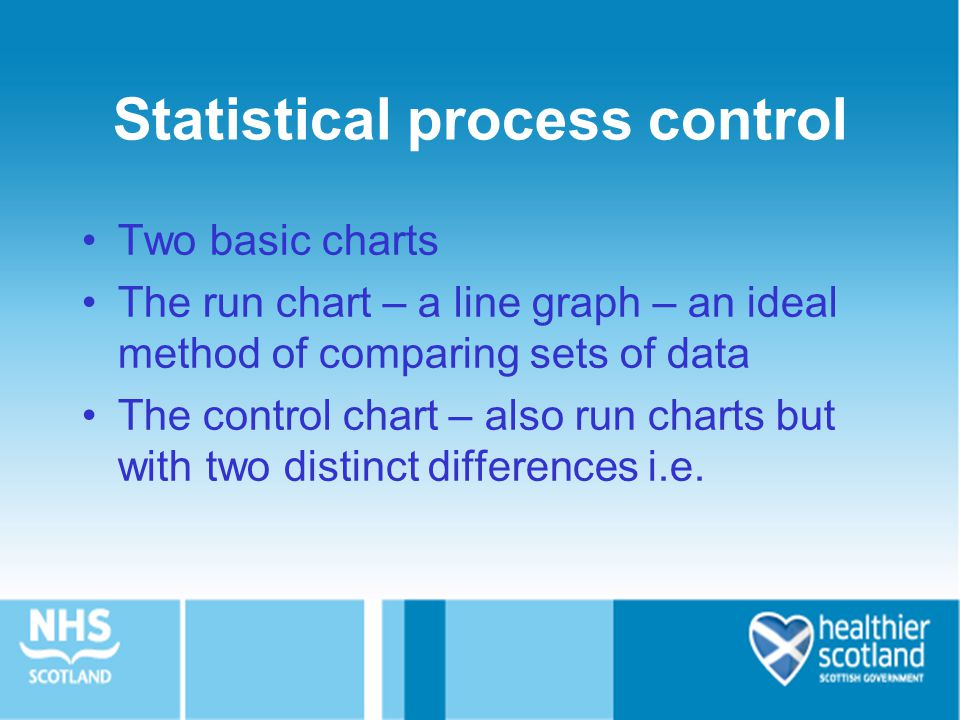 Statistical process control Two basic charts The run chart – a line graph – an ideal method of comparing sets of data The control chart – also run cha