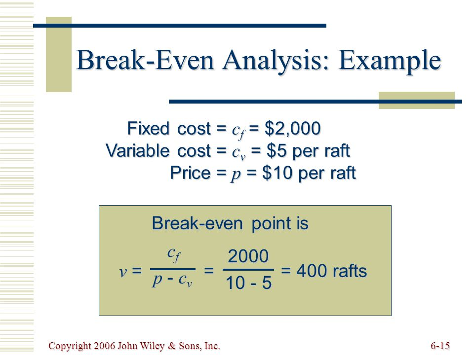 Copyright 2006 John Wiley & Sons, Inc.6-15 Break-Even Analysis: Example Fixed cost= c f = $2,000 Variable cost= c v = $5 per raft Price= p = $10 per raft Break-even point is v = = = 400 rafts c f p - c v