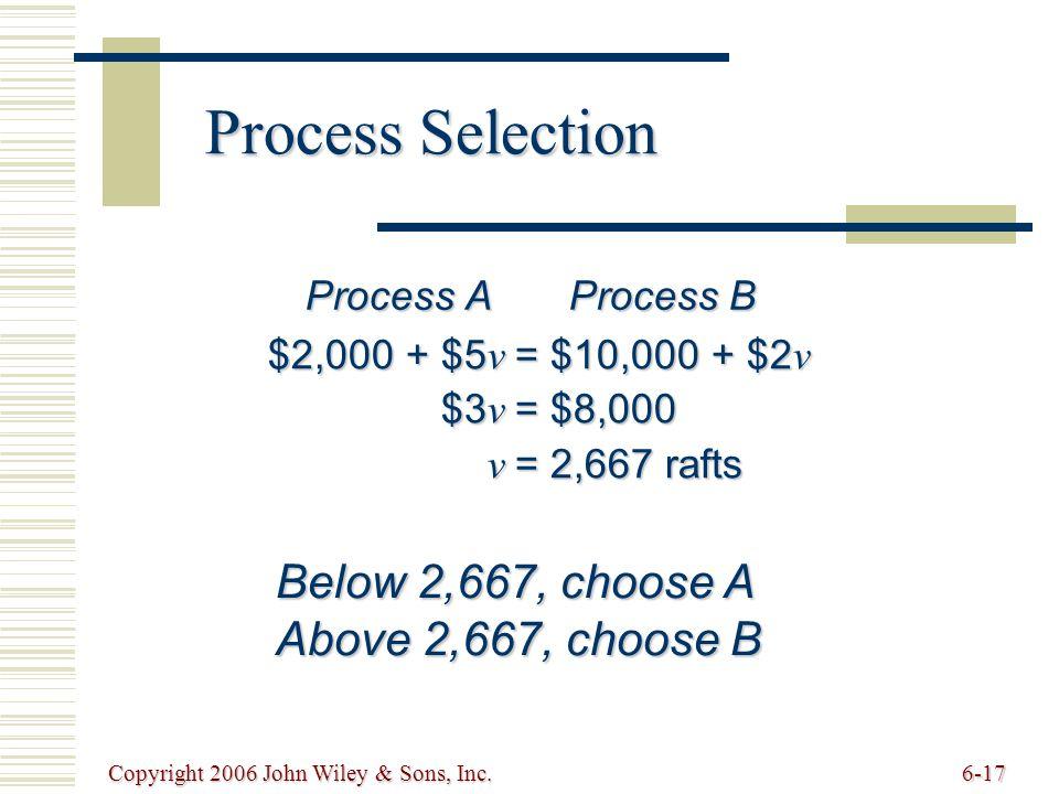 Copyright 2006 John Wiley & Sons, Inc.6-17 Process Selection Below 2,667, choose A Above 2,667, choose B $2,000 + $5 v = $10,000 + $2 v $3 v = $8,000 v = 2,667 rafts Process AProcess B