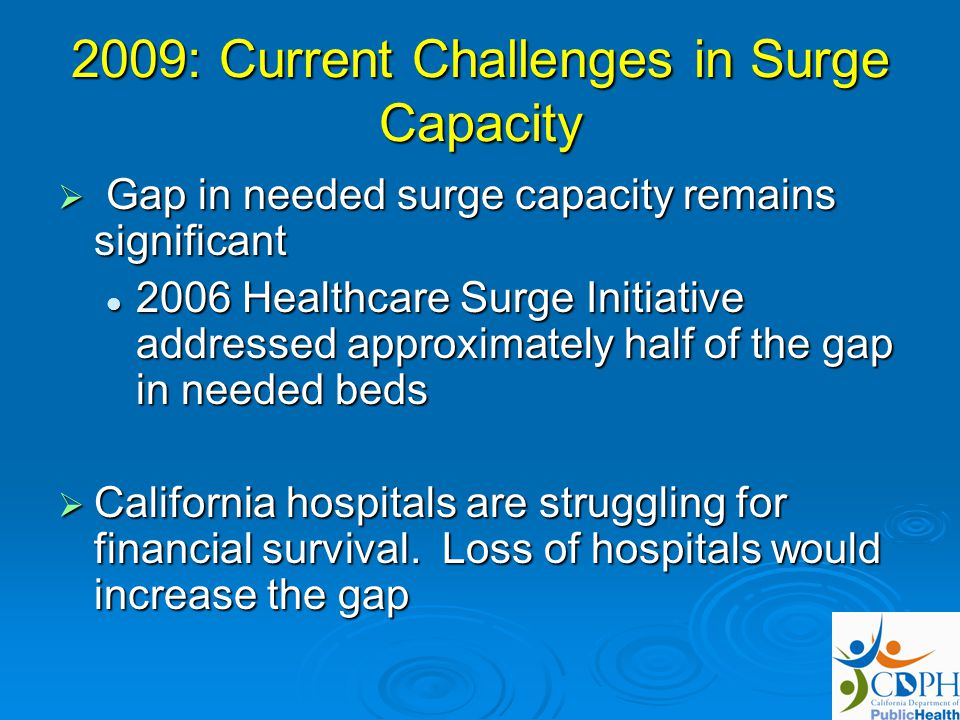 2009: Current Challenges in Surge Capacity Gap in needed surge capacity remains significant Gap in needed surge capacity remains significant 2006 Healthcare Surge Initiative addressed approximately half of the gap in needed beds 2006 Healthcare Surge Initiative addressed approximately half of the gap in needed beds California hospitals are struggling for financial survival.